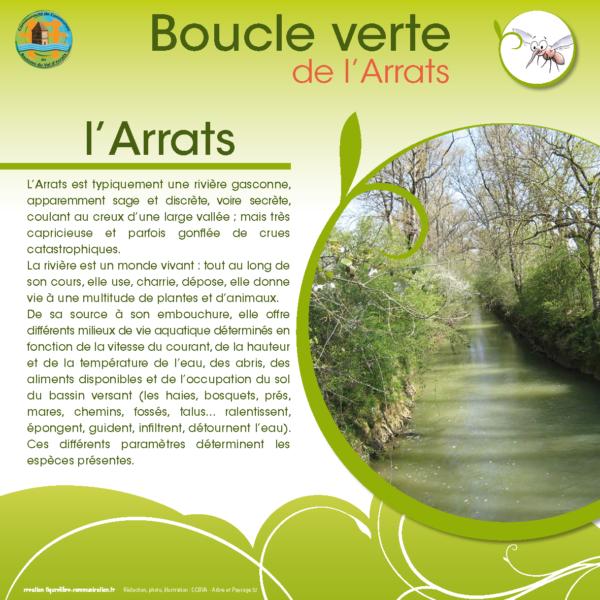 La boucle verte de L'Arrats